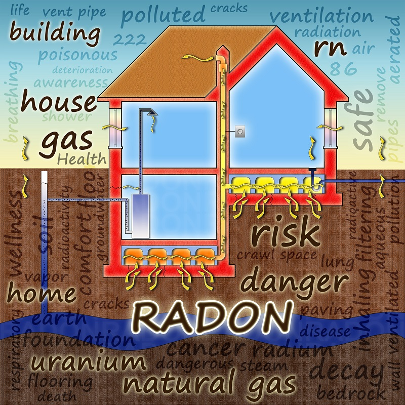 radon remediation Andover MA